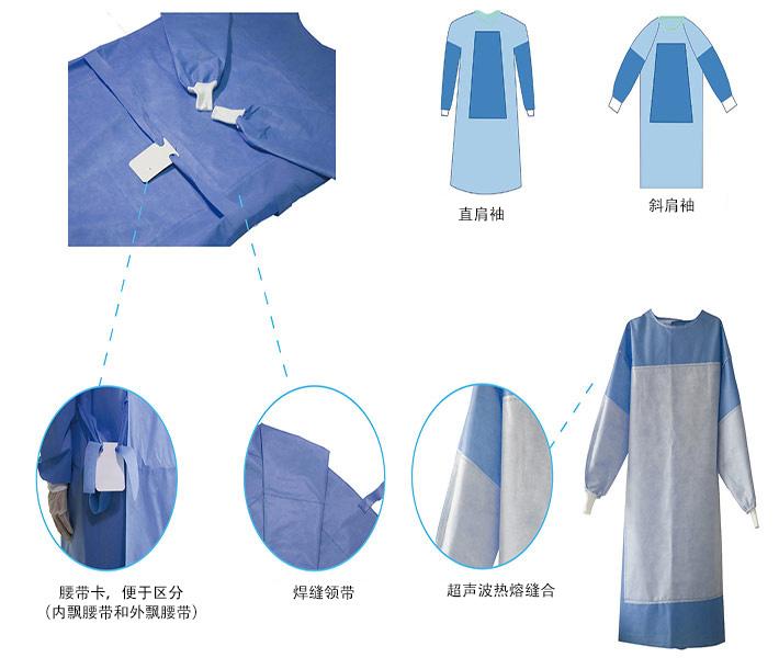 加强型手术衣
