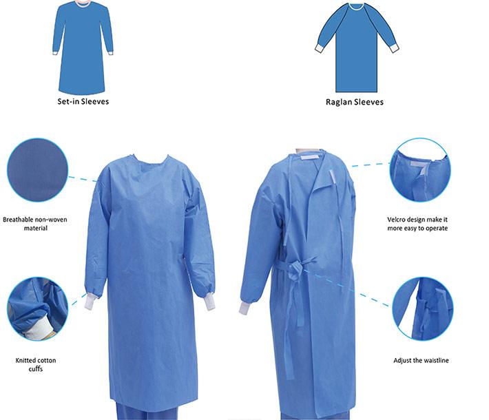 医用标准隔离服和加强隔离服