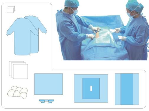 一次性疝气手术包