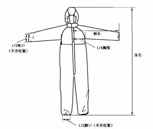医用一次性防护服的技术要求